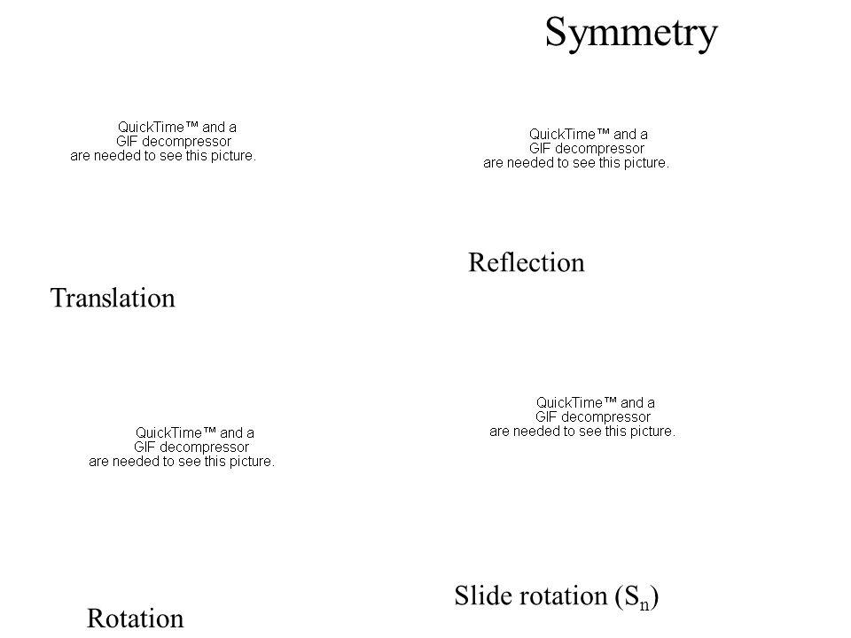 Symmetry Translation Rotation Reflection Slide rotation (S n )