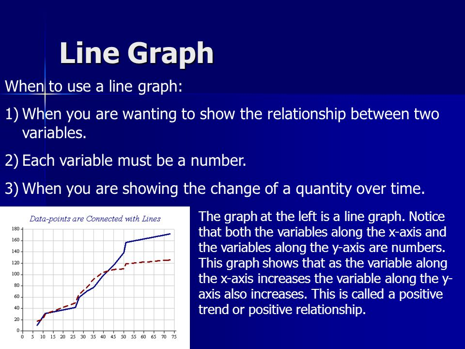 Line Graph When to use a line graph: 1)When you are wanting to show the relationship between two variables. 2)Each variable must be a number. 3)When y