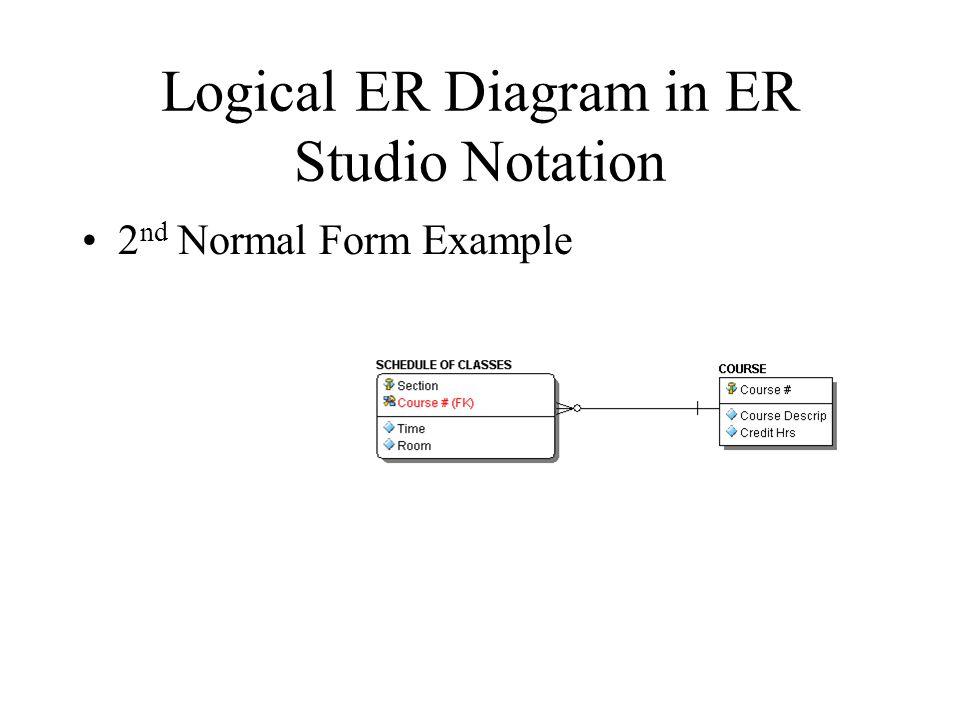 Logical ER Diagram in ER Studio Notation 2 nd Normal Form Example