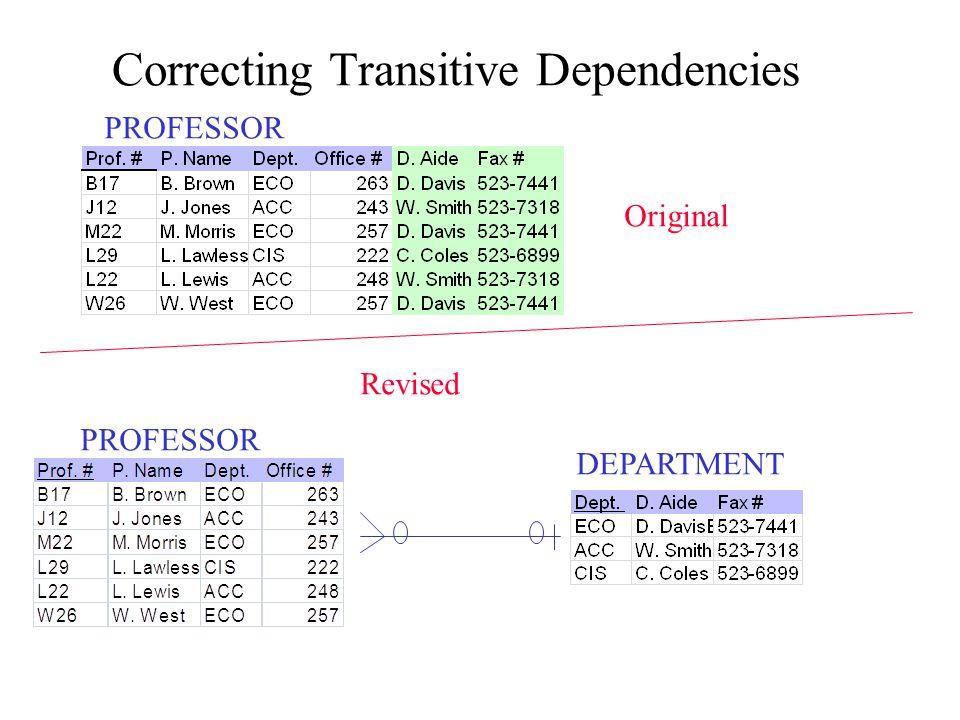 Correcting Transitive Dependencies PROFESSOR Original PROFESSOR DEPARTMENT Revised