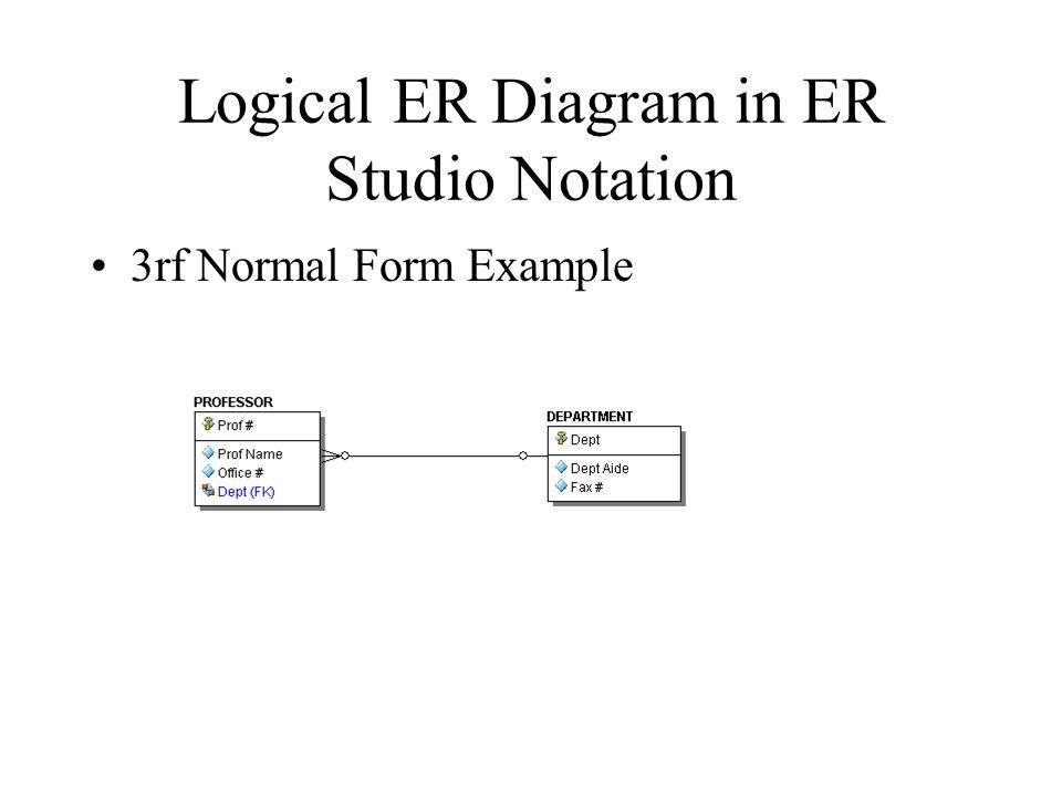 Logical ER Diagram in ER Studio Notation 3rf Normal Form Example