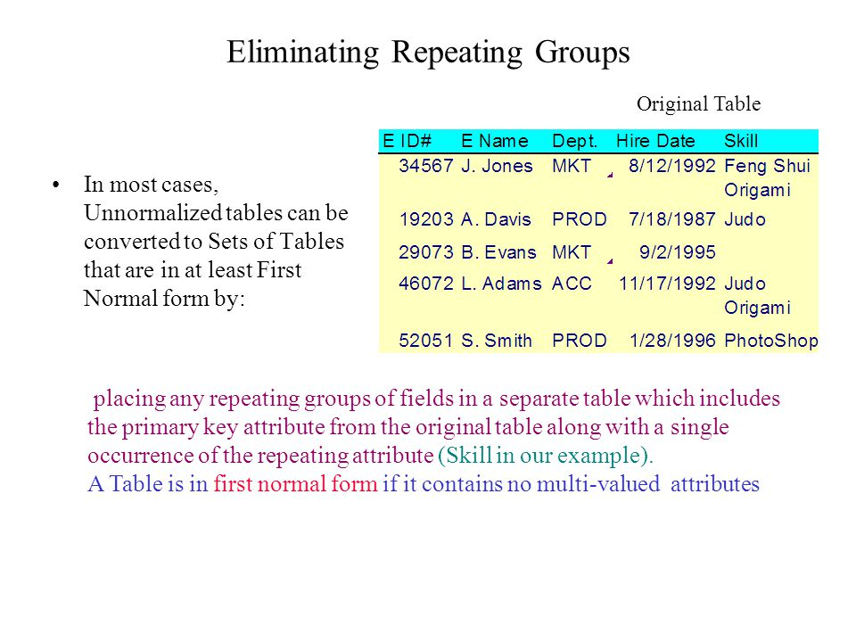 Eliminating Repeating Groups In most cases, Unnormalized tables can be converted to Sets of Tables that are in at least First Normal form by: Original