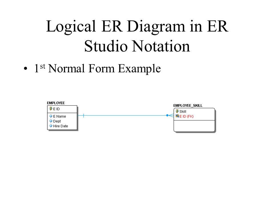Logical ER Diagram in ER Studio Notation 1 st Normal Form Example