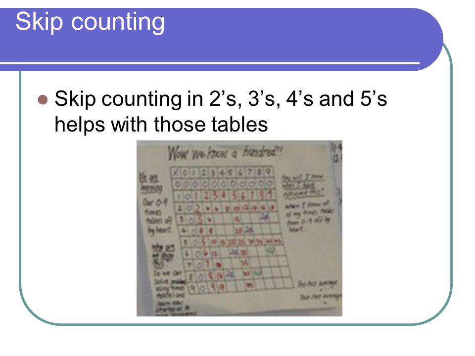 Skip counting Skip counting in 2s, 3s, 4s and 5s helps with those tables