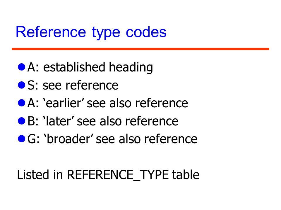 Reference type codes lA: established heading lS: see reference lA: earlier see also reference lB: later see also reference lG: broader see also refere