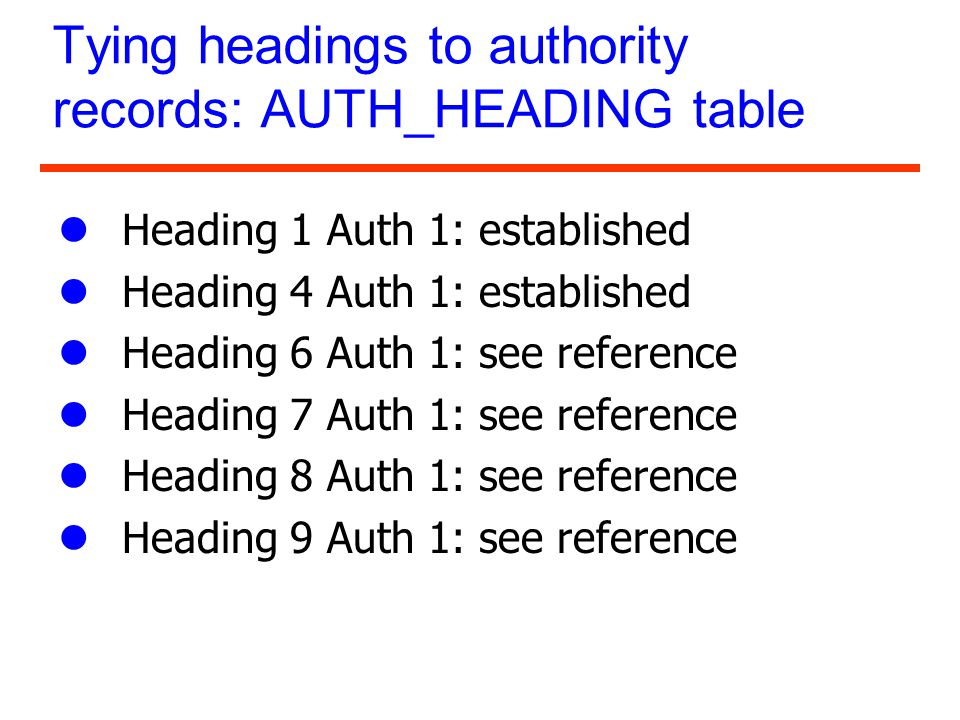 Tying headings to authority records: AUTH_HEADING table lHeading 1 Auth 1: established lHeading 4 Auth 1: established lHeading 6 Auth 1: see reference