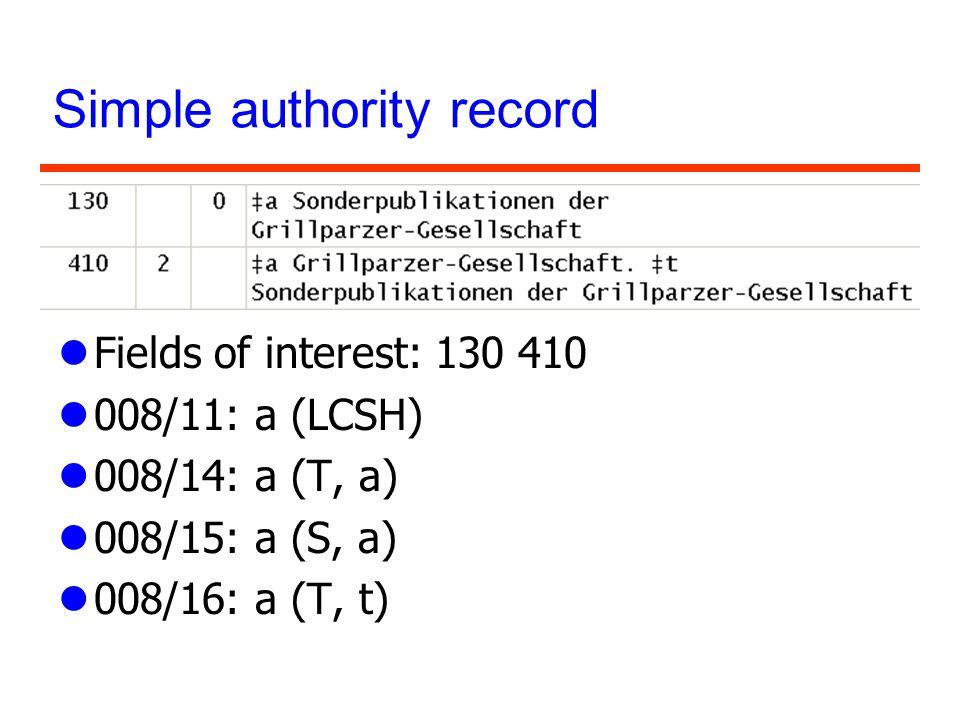 Simple authority record lFields of interest: 130 410 l008/11: a (LCSH) l008/14: a (T, a) l008/15: a (S, a) l008/16: a (T, t)