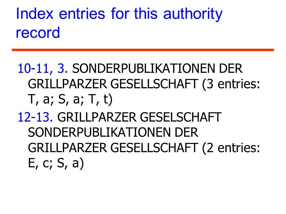 Index entries for this authority record 10-11, 3. SONDERPUBLIKATIONEN DER GRILLPARZER GESELLSCHAFT (3 entries: T, a; S, a; T, t) 12-13. GRILLPARZER GE