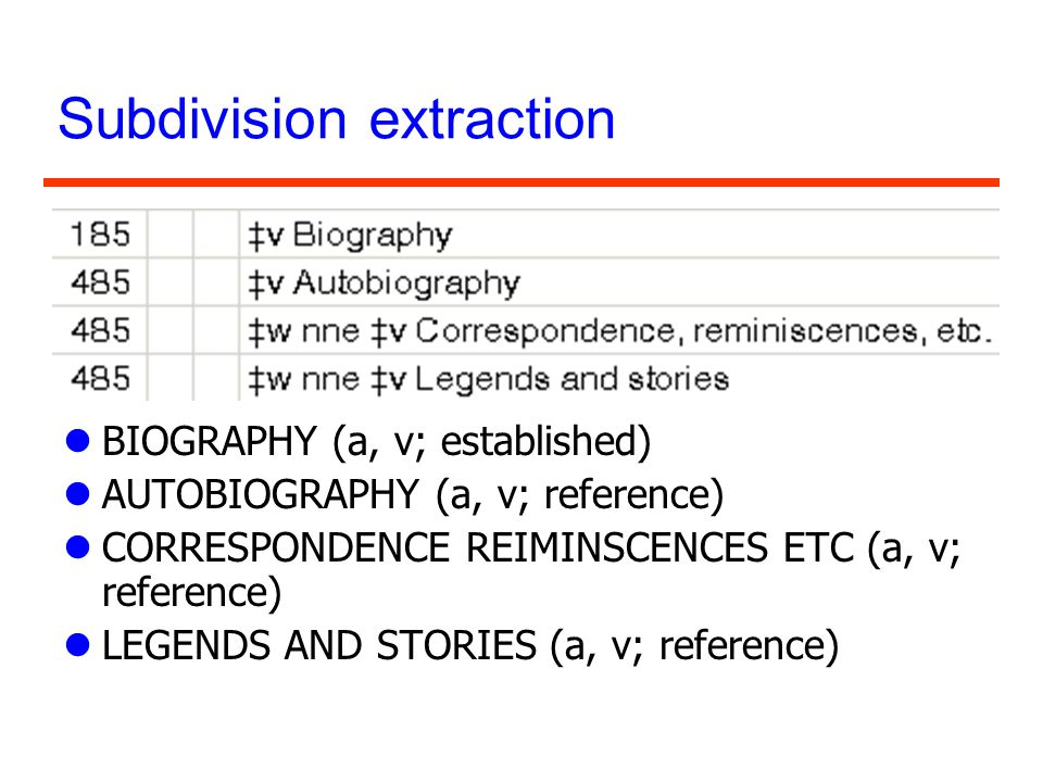 Subdivision extraction lBIOGRAPHY (a, v; established) lAUTOBIOGRAPHY (a, v; reference) lCORRESPONDENCE REIMINSCENCES ETC (a, v; reference) lLEGENDS AN
