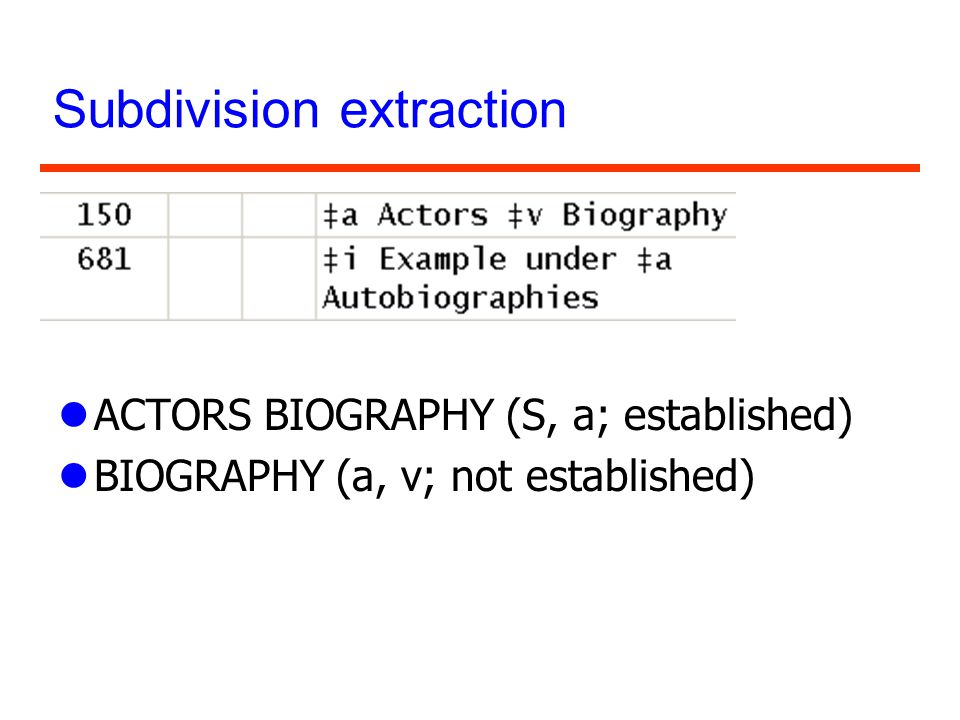 Subdivision extraction lACTORS BIOGRAPHY (S, a; established) lBIOGRAPHY (a, v; not established)