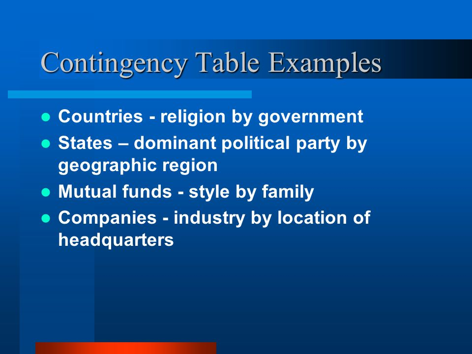 Contingency Table Examples Countries - religion by government States – dominant political party by geographic region Mutual funds - style by family Companies - industry by location of headquarters
