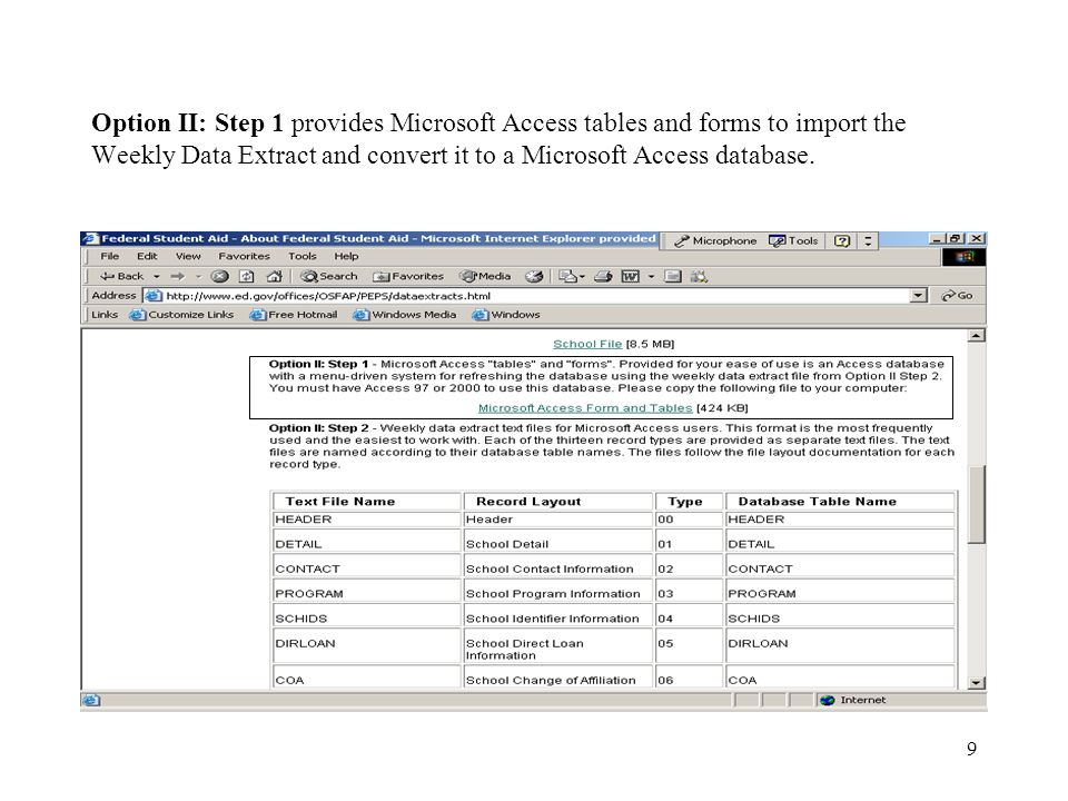 9 Option II: Step 1 provides Microsoft Access tables and forms to import the Weekly Data Extract and convert it to a Microsoft Access database.