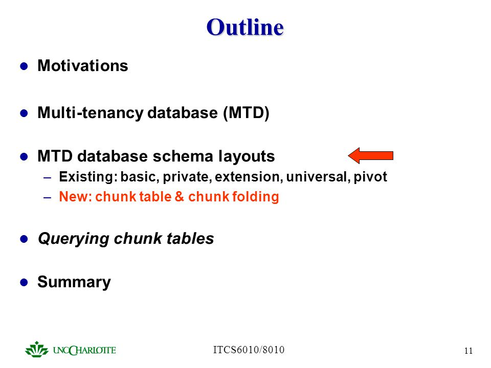 ITCS6010/8010 11 Outline Motivations Multi-tenancy database (MTD) MTD database schema layouts –Existing: basic, private, extension, universal, pivot –