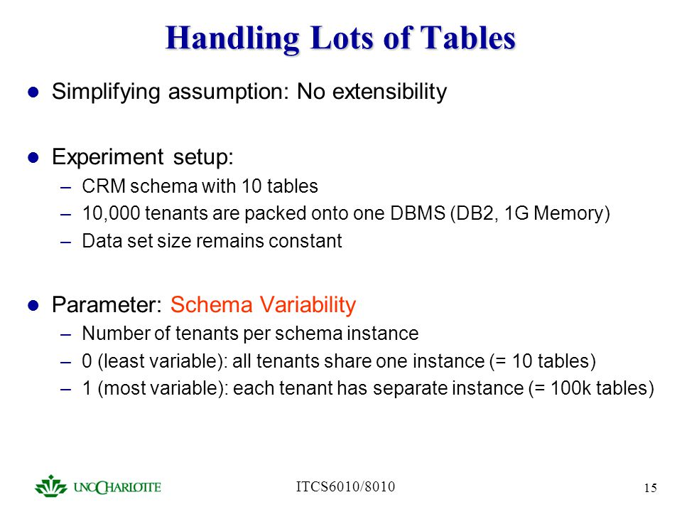 ITCS6010/8010 15 Handling Lots of Tables Simplifying assumption: No extensibility Experiment setup: –CRM schema with 10 tables –10,000 tenants are pac