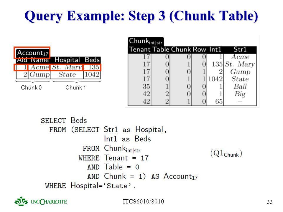 ITCS6010/8010 33 Query Example: Step 3 (Chunk Table) Chunk 0Chunk 1