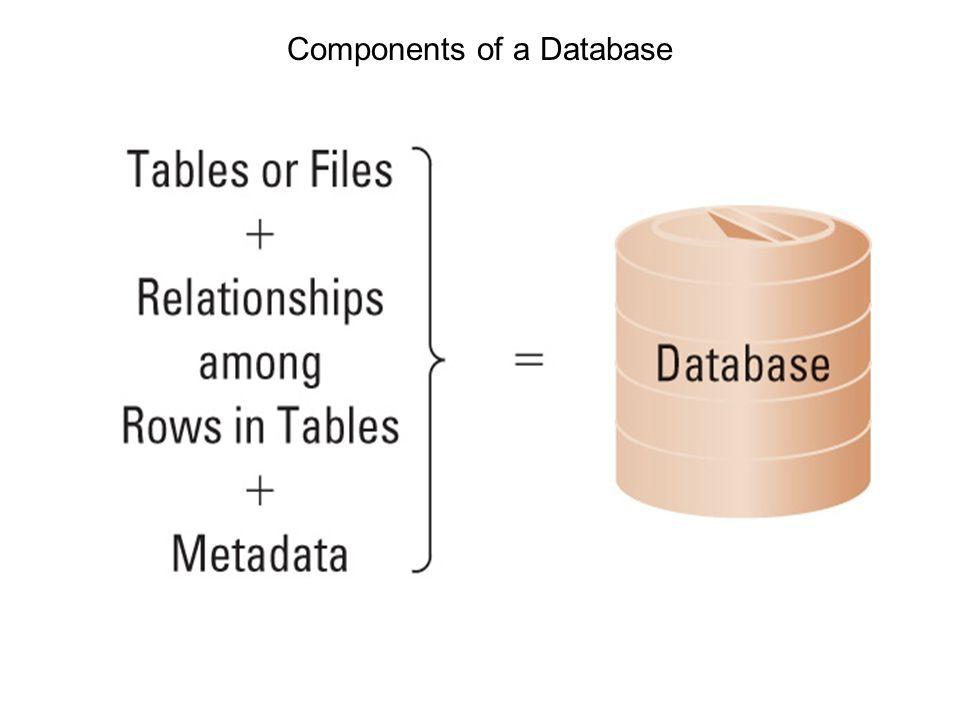 Transforming a Data Model into a Database Design