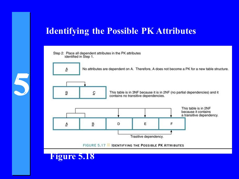 5 5 Identifying the Possible PK Attributes Figure 5.18
