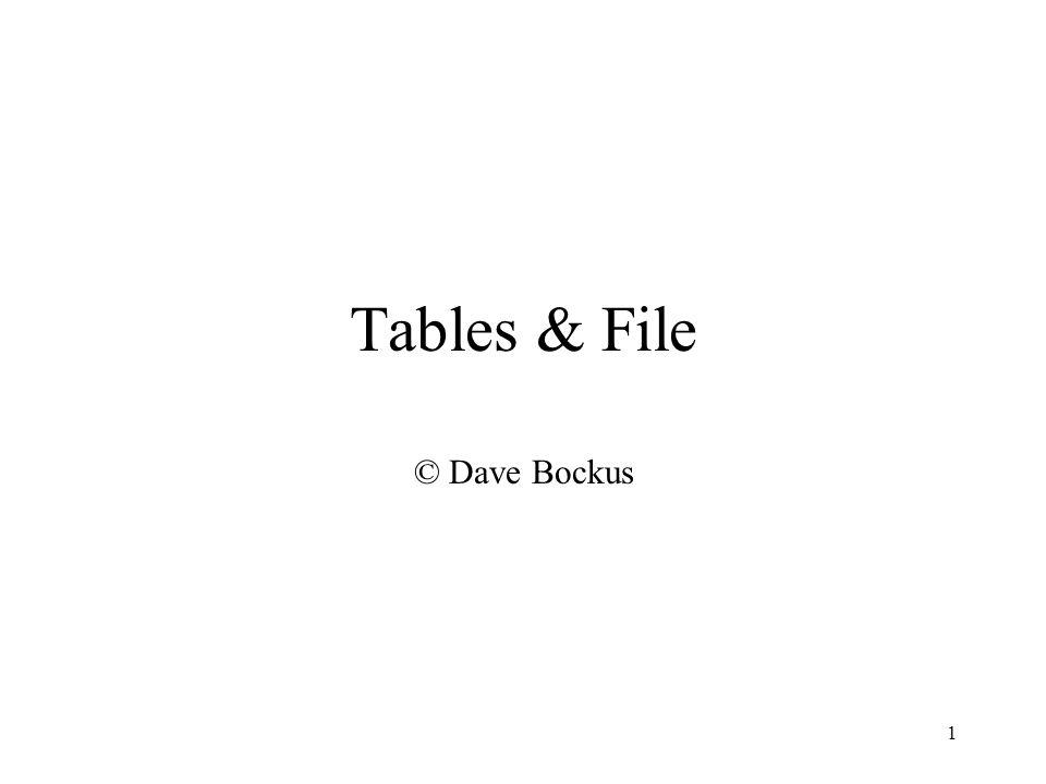 1 Tables & File © Dave Bockus
