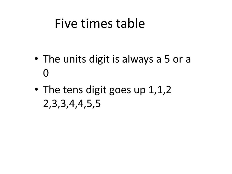 Six times table All the answers are even numbers Continuous pattern in the units digits 6,2,8,4,0,6,2,8,4,0