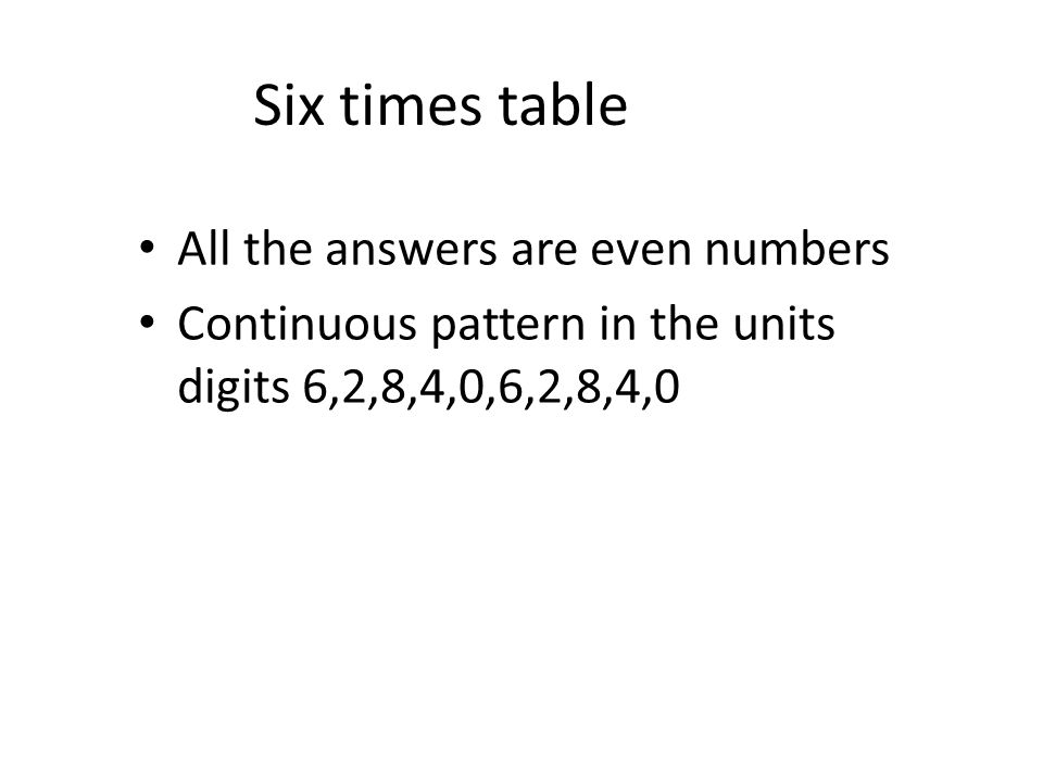 Seven times table Can you spot any patterns? Is there a special way you learn this table?