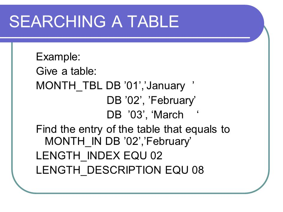 Searching table (continue) MOV CX, 03 LEA SI, MONTH_TBL AGAIN: MOV AL, MONTH_IN CMP AL,[SI] JNE NOTEQUAL MOV AL, MONTH_IN+1 CMP AL,[SI+1] JE EQUAL NOTEQUAL: JB Exit Add SI, LENGTH_INDEX Add SI, LENGTH_DESCRIPTION Loop Again