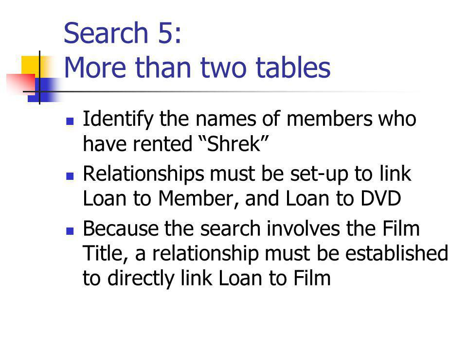 Search 5: More than two tables Identify the names of members who have rented Shrek Relationships must be set-up to link Loan to Member, and Loan to DVD Because the search involves the Film Title, a relationship must be established to directly link Loan to Film