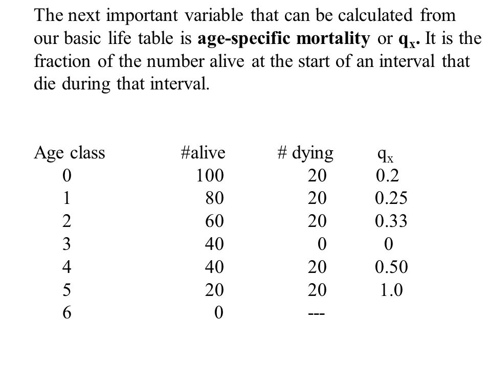 The next important variable that can be calculated from our basic life table is age-specific mortality or q x.