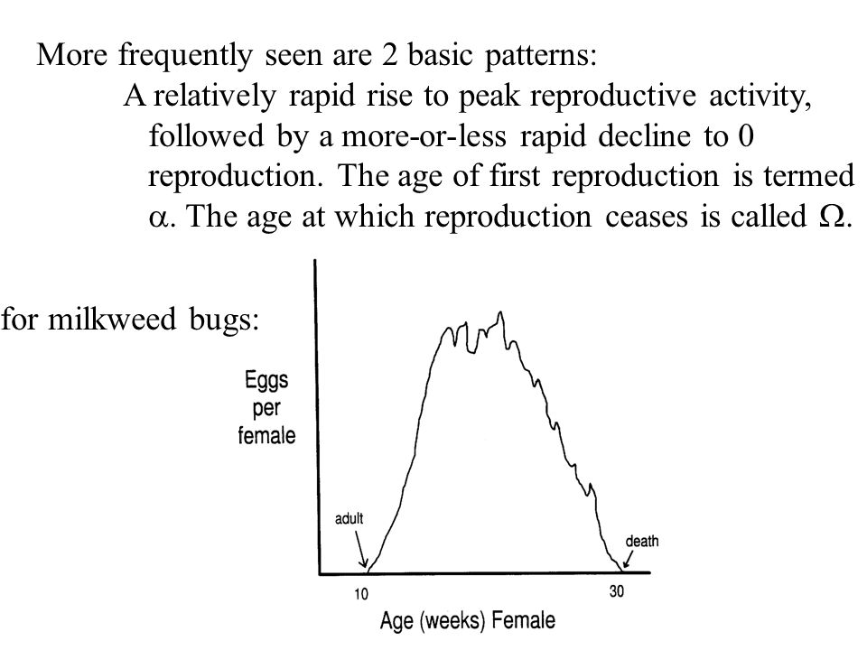 More frequently seen are 2 basic patterns: A relatively rapid rise to peak reproductive activity, followed by a more-or-less rapid decline to 0 reproduction.