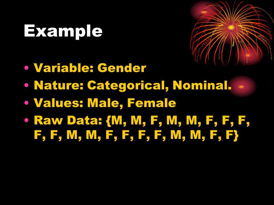 Gender Frequency Distribution GenderAbsolute Frequency Relative Frequency Male88/20 = 40% Female1212/20 = 60% Total2020/20 = 100%