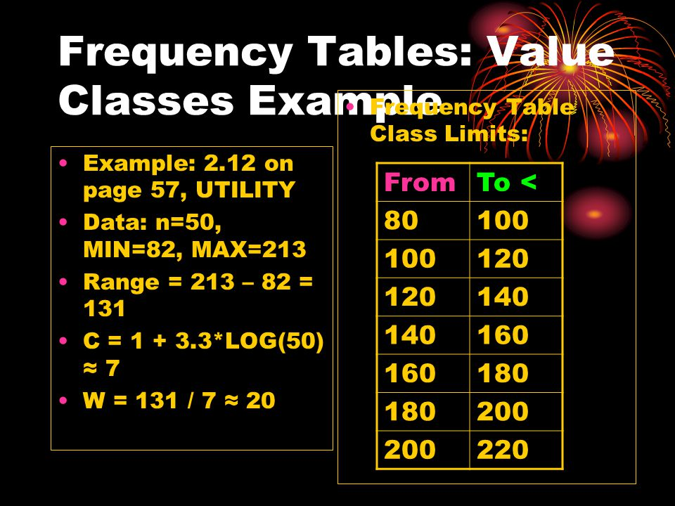 Frequency Tables: Value Classes Example Example: 2.12 on page 57, UTILITY Data: n=50, MIN=82, MAX=213 Range = 213 – 82 = 131 C = 1 + 3.3*LOG(50) 7 W = 131 / 7 20 Frequency Table Class Limits: FromTo < 80100 120 140 160 180 200 220