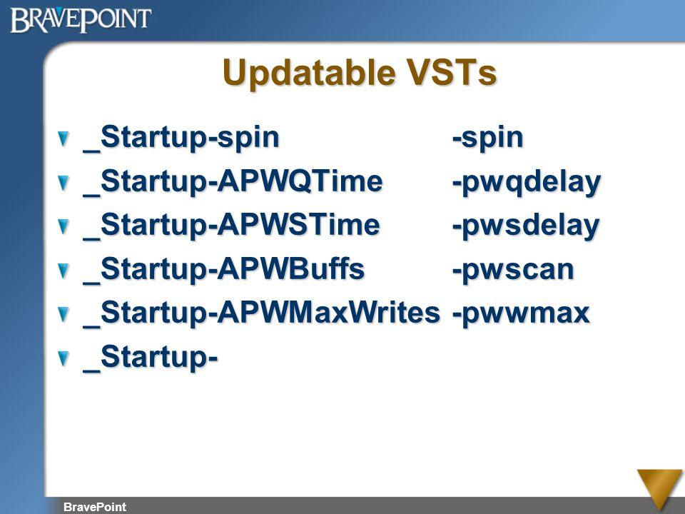 BravePoint Updatable VSTs _Startup-spin-spin _Startup-APWQTime-pwqdelay _Startup-APWSTime-pwsdelay _Startup-APWBuffs-pwscan _Startup-APWMaxWrites-pwwm