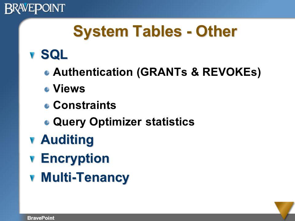 System Tables - Other SQL Authentication (GRANTs & REVOKEs) Views Constraints Query Optimizer statisticsAuditingEncryptionMulti-Tenancy BravePoint