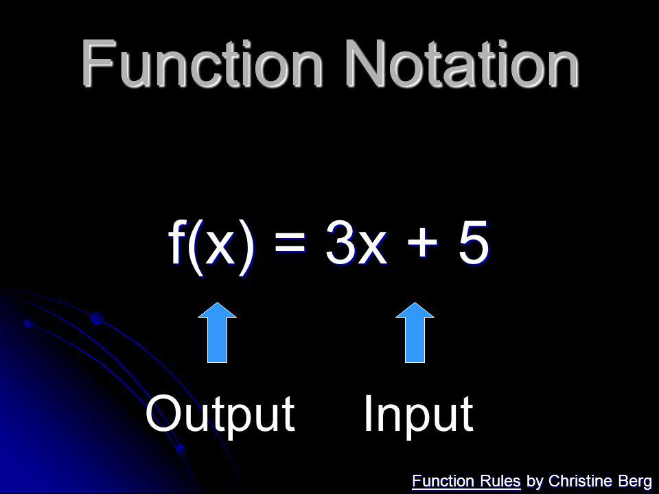 Function Notation f(x) = 3x + 5 OutputInput Function Rules by Christine Berg