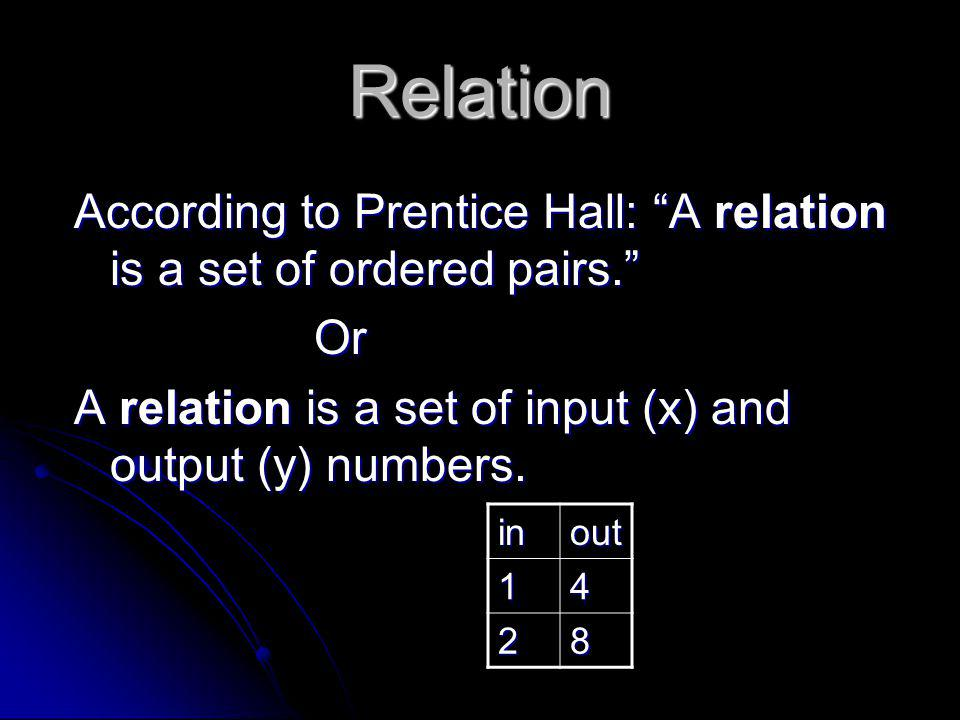Function According to Prentice Hall: A function is a relation that assigns exactly one value in the range (y) to each value in the domain (x).