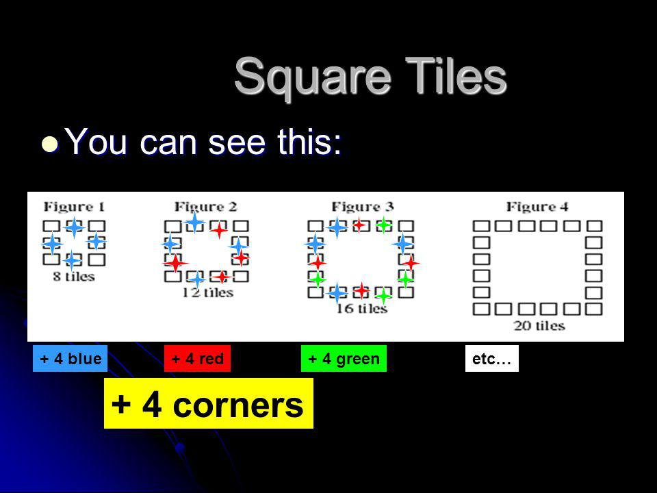 You can see this: You can see this: Square Tiles Square Tiles +4 blue+4 red+4 green + 4 blue+ 4 red+ 4 greenetc… + 4 corners