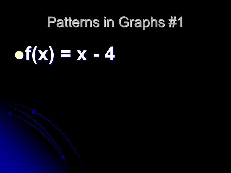 Patterns in Graphs #1 f(x) = x - 4 f(x) = x - 4