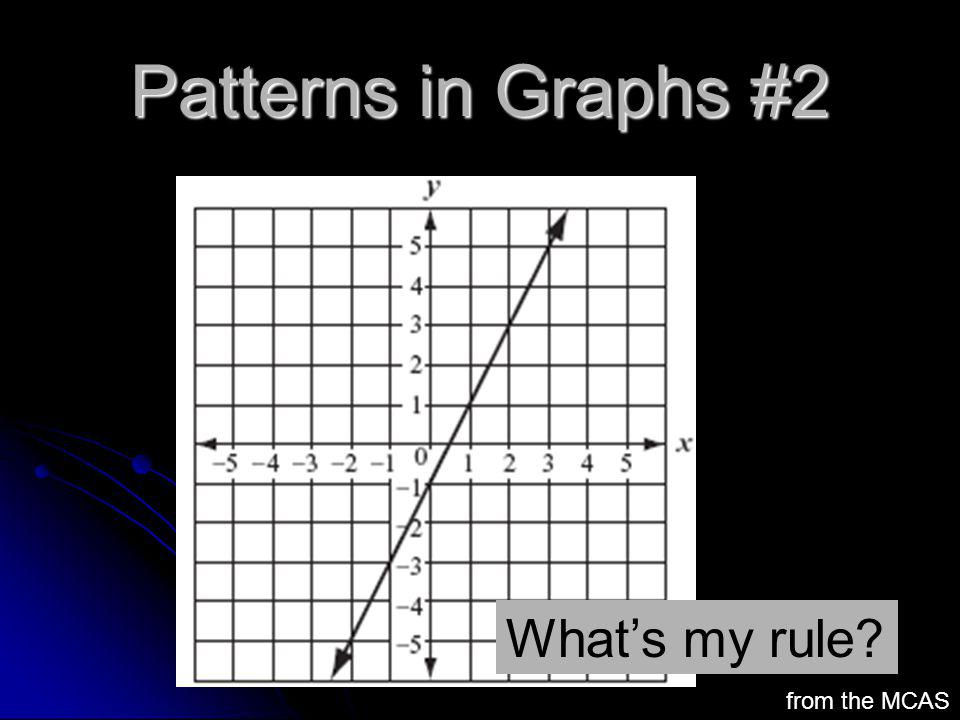 Patterns in Graphs #2 from the MCAS Whats my rule?