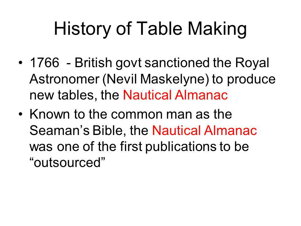 History of Table Making 1766 - British govt sanctioned the Royal Astronomer (Nevil Maskelyne) to produce new tables, the Nautical Almanac Known to the common man as the Seamans Bible, the Nautical Almanac was one of the first publications to be outsourced