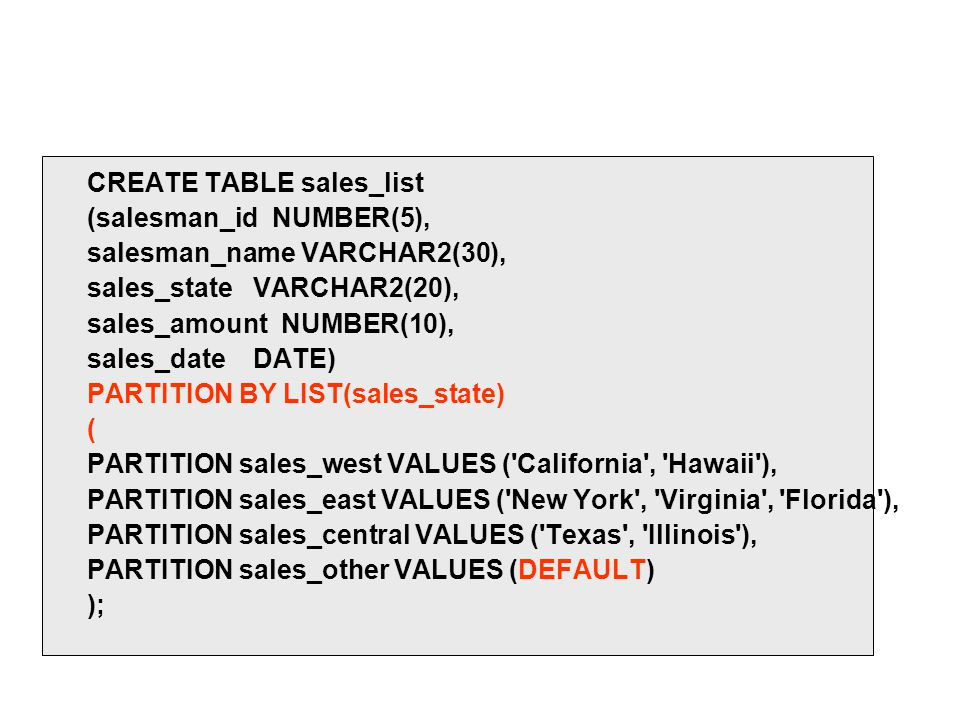 CREATE TABLE sales_list (salesman_id NUMBER(5), salesman_name VARCHAR2(30), sales_state VARCHAR2(20), sales_amount NUMBER(10), sales_date DATE) PARTIT