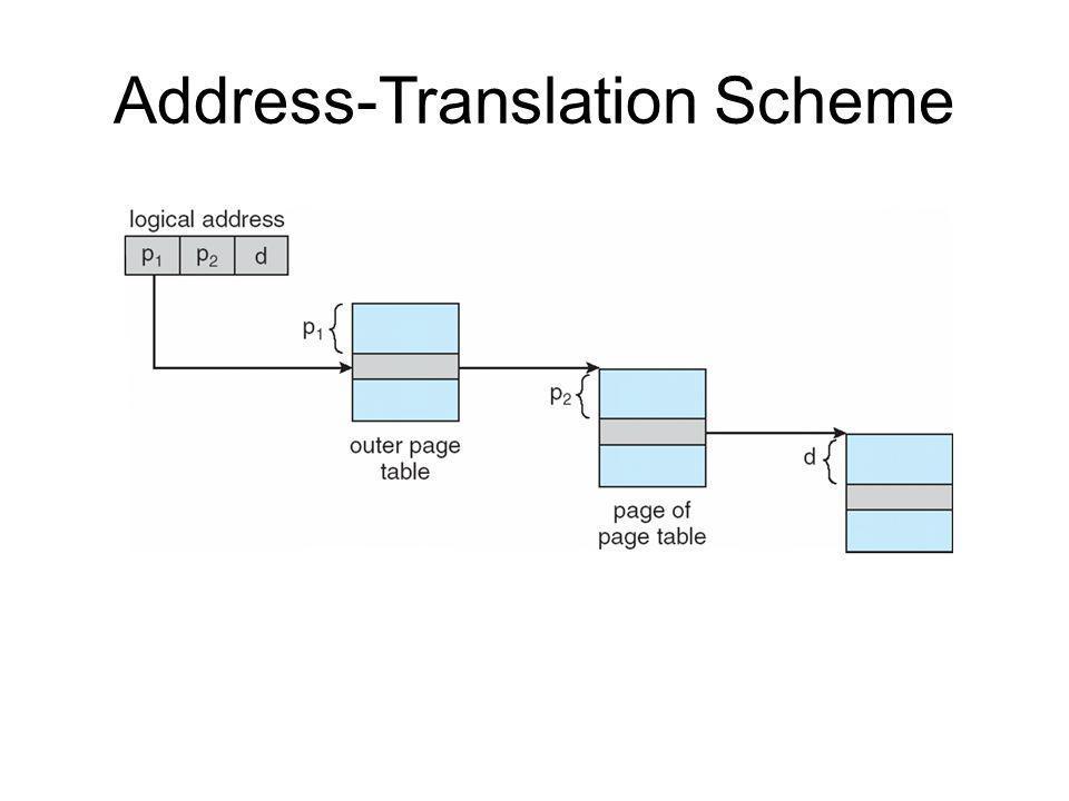 Address-Translation Scheme