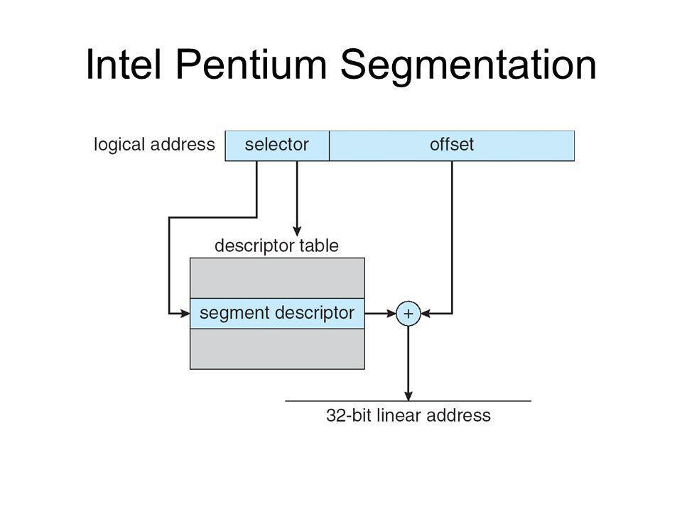 Intel Pentium Segmentation