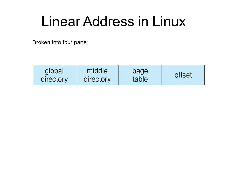 Linear Address in Linux Broken into four parts:
