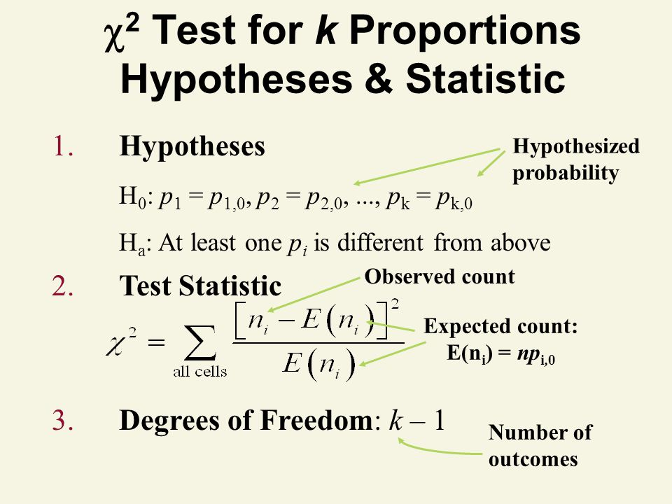 2 Test for k Proportions Hypotheses & Statistic 2.Test Statistic Observed count Expected count: E(n i ) = np i,0 3.Degrees of Freedom: k – 1 Number of outcomes Hypothesized probability 1.Hypotheses H 0 : p 1 = p 1,0, p 2 = p 2,0,..., p k = p k,0 H a : At least one p i is different from above