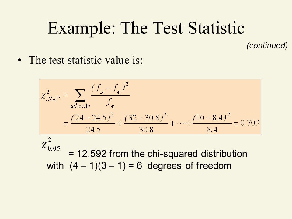 Example: The Test Statistic The test statistic value is: (continued) = 12.592 from the chi-squared distribution with (4 – 1)(3 – 1) = 6 degrees of freedom