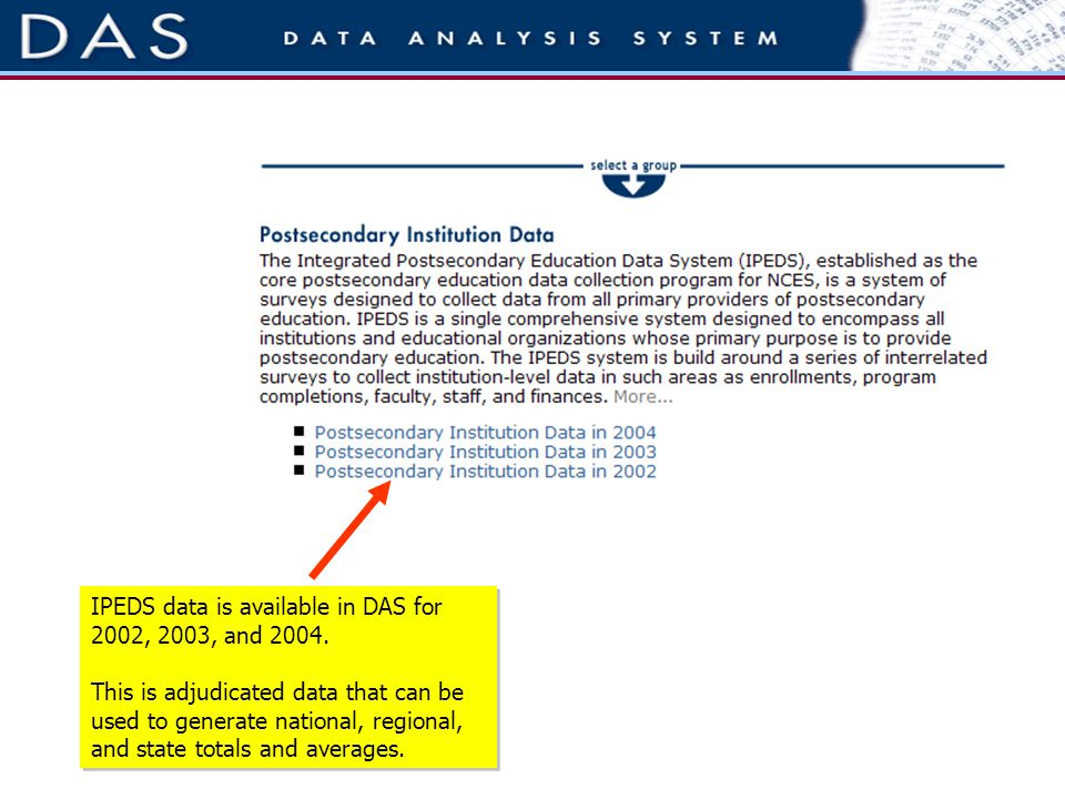 IPEDS data is available in DAS for 2002, 2003, and 2004.