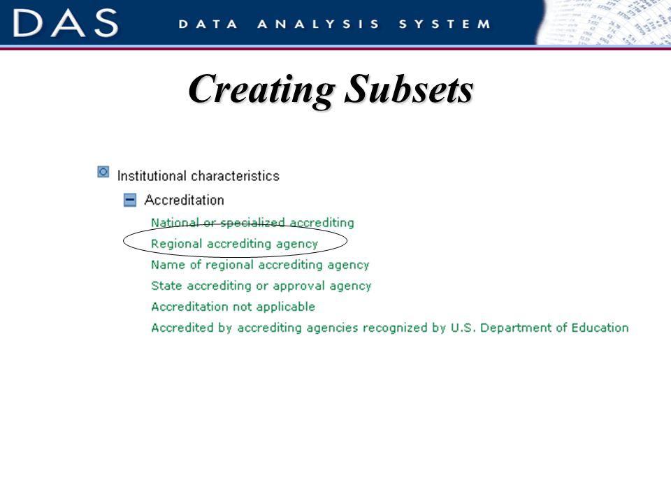 Creating Subsets