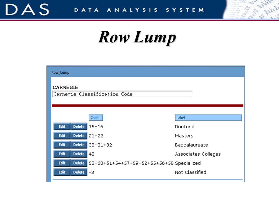 Row Lump