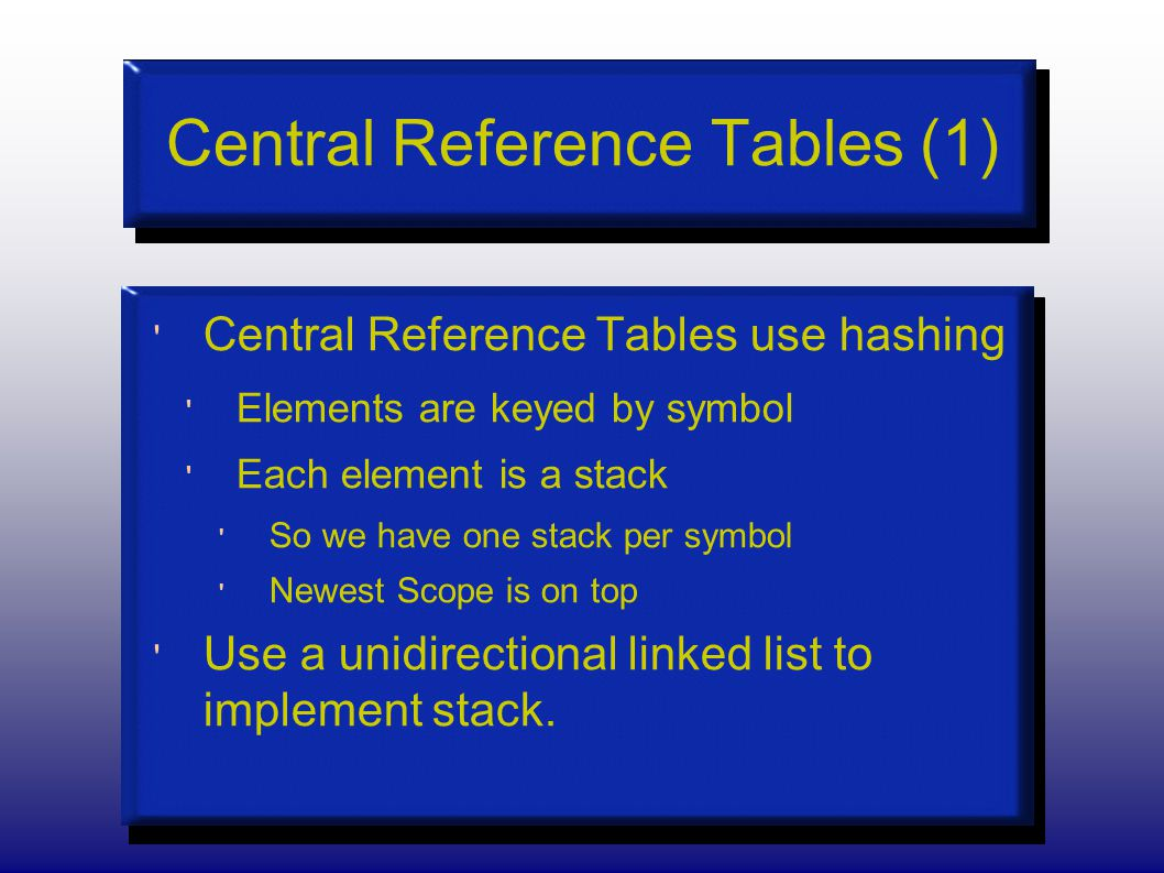 Central Reference Tables (1) Central Reference Tables use hashing Elements are keyed by symbol Each element is a stack So we have one stack per symbol Newest Scope is on top Use a unidirectional linked list to implement stack.