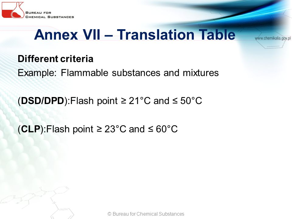 Annex VII – Translation Table Different criteria Example: Flammable substances and mixtures (DSD/DPD):Flash point 21°C and 50°C (CLP):Flash point 23°C and 60°C © Bureau for Chemical Substances