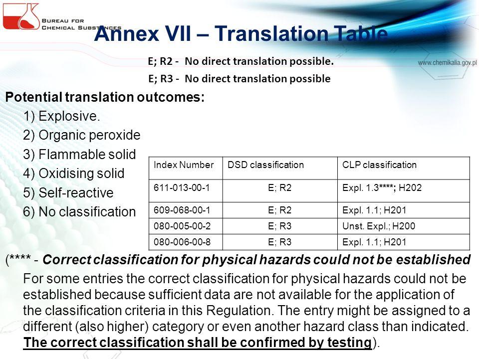 Annex VII – Translation Table E; R2 - No direct translation possible. E; R3 - No direct translation possible Potential translation outcomes: 1) Explos
